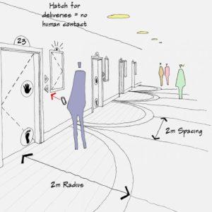 Постпандемическая гостиница: дизайн проект