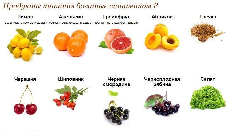 Рутин в продуктах
