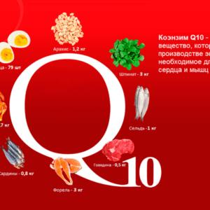 Коэнзим Q10 (COQ10): преимущества, побочные эффекты и дозировка