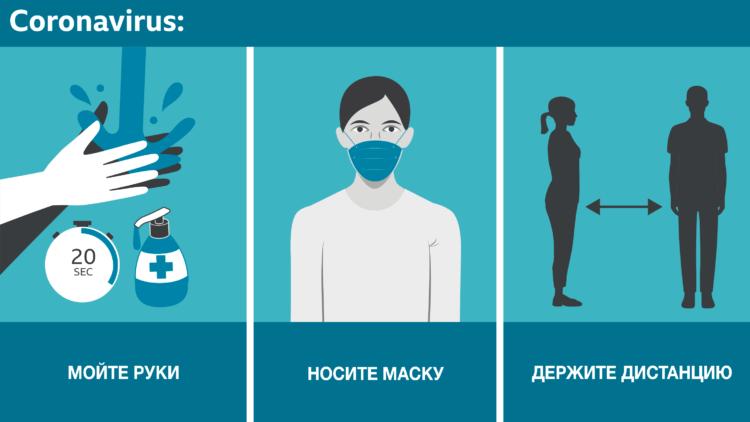 Как можно предотвратить коронавирус?