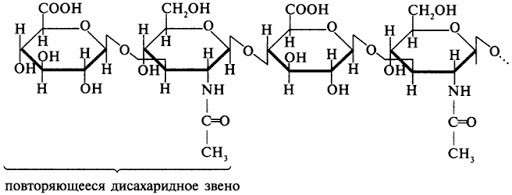Формула Гиалуроновой кислоты