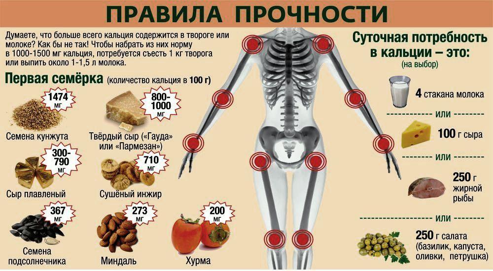osteoporoz 2