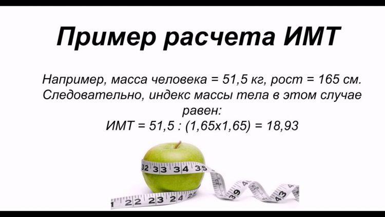 Индекс массы тела (ИМТ), избыточный вес