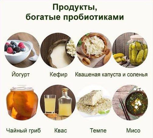 Продукты, содержащие пробиотики